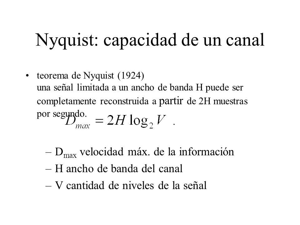 Nyquist: capacidad de un canal teorema de Nyquist (1924) una señal limitada a un ancho de banda H puede ser completamente reconstruida a partir de 2H muestras por segundo.
