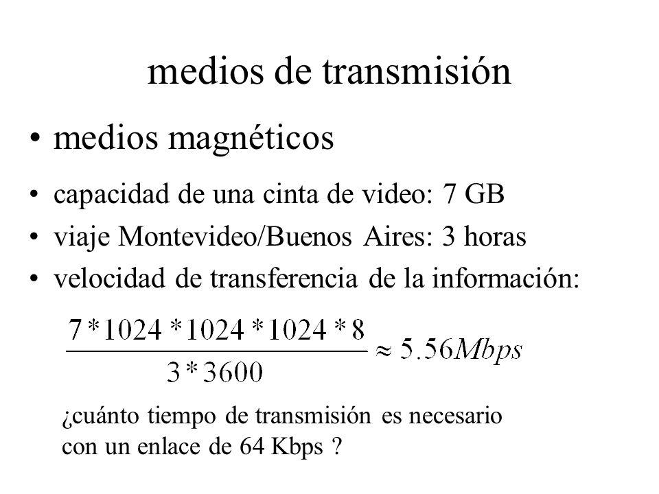 medios de transmisión medios magnéticos capacidad de una cinta de video: 7 GB viaje Montevideo/Buenos Aires: 3 horas velocidad de transferencia de la información: ¿cuánto tiempo de transmisión es necesario con un enlace de 64 Kbps ?