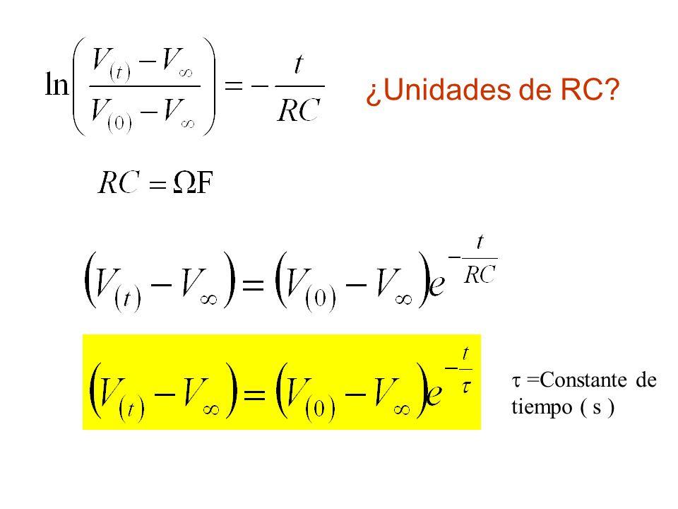 =Constante de tiempo ( s ) ¿Unidades de RC?