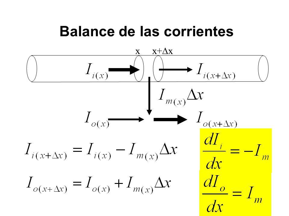 Balance de las corrientes x x+ x
