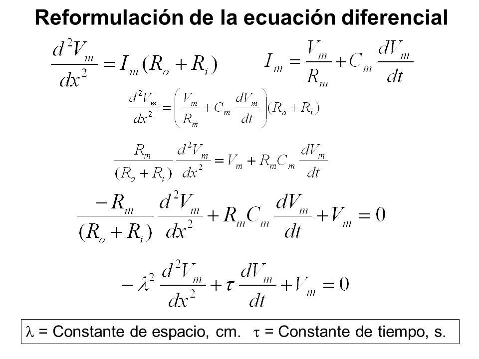 Reformulación de la ecuación diferencial = Constante de espacio, cm. = Constante de tiempo, s.