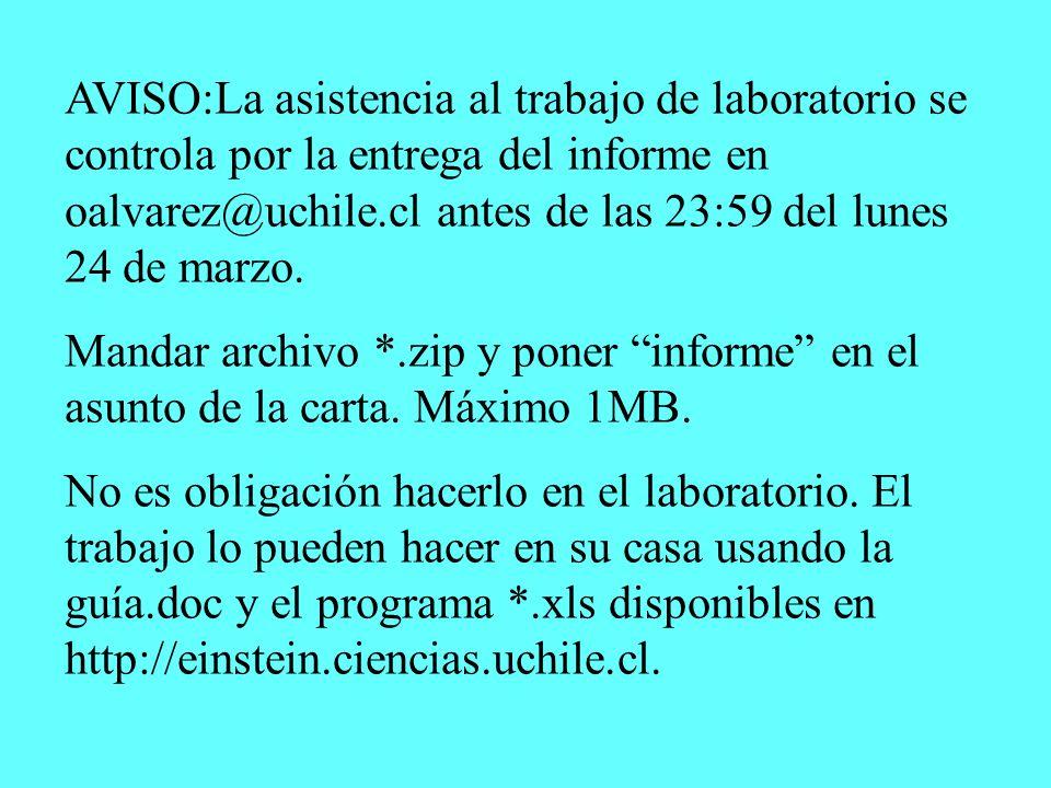 AVISO:La asistencia al trabajo de laboratorio se controla por la entrega del informe en oalvarez@uchile.cl antes de las 23:59 del lunes 24 de marzo. M