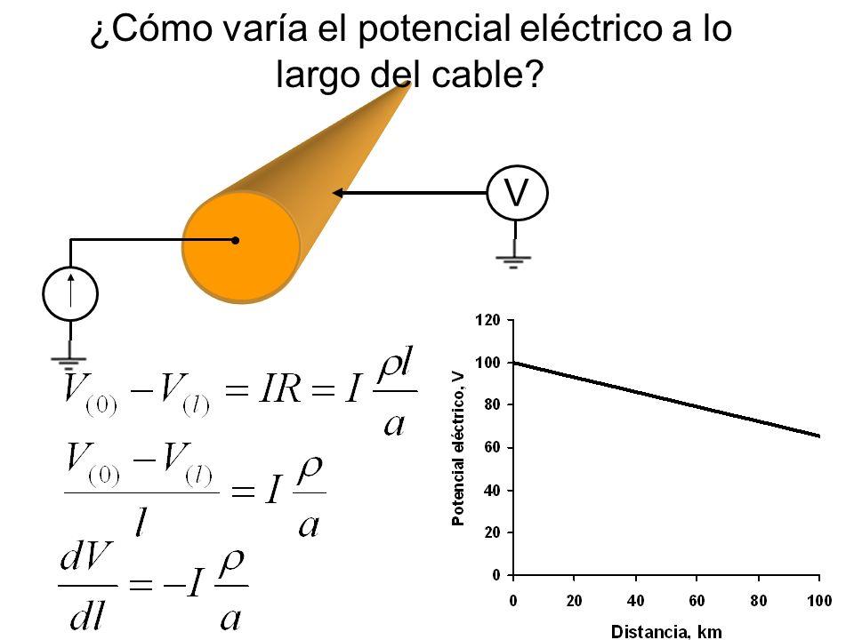 V ¿Cómo varía el potencial eléctrico a lo largo del cable?