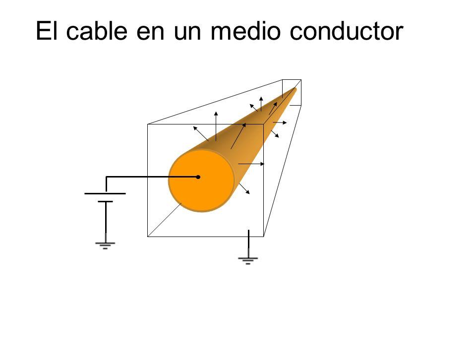 El cable en un medio conductor