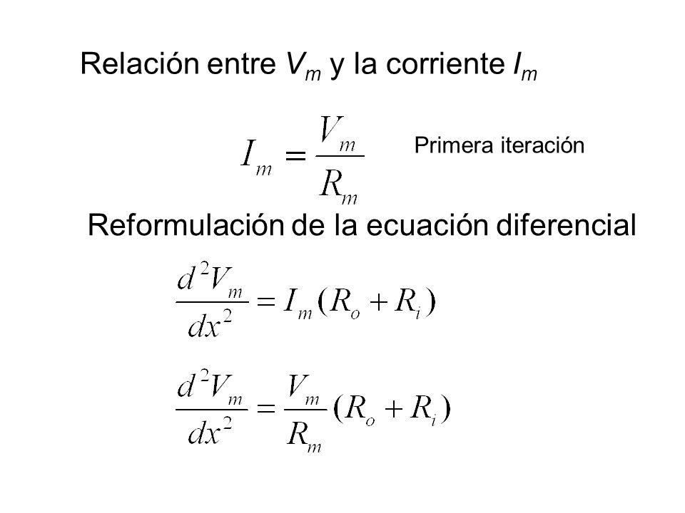 Relación entre V m y la corriente I m Reformulación de la ecuación diferencial Primera iteración