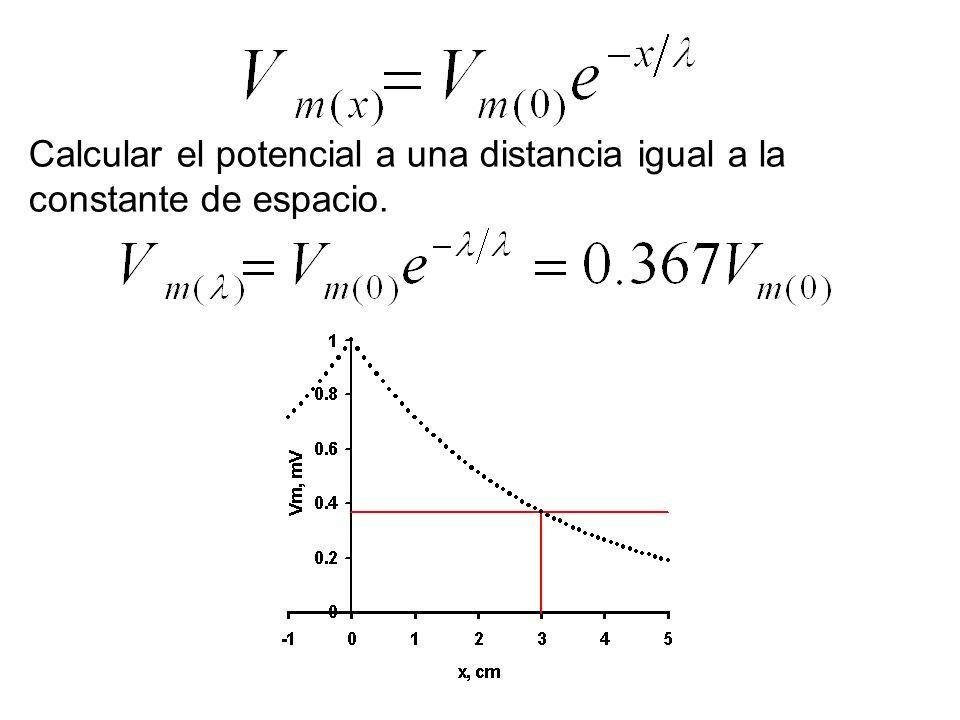 Calcular el potencial a una distancia igual a la constante de espacio.
