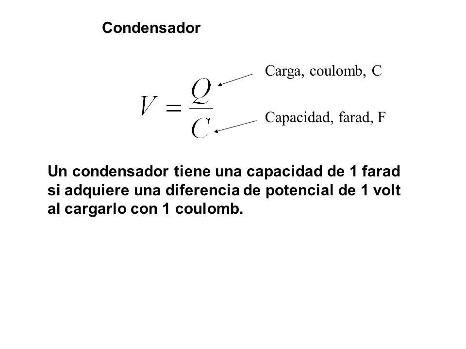Condensador Carga, coulomb, C Capacidad, farad, F Un condensador tiene una capacidad de 1 farad si adquiere una diferencia de potencial de 1 volt al cargarlo con 1 coulomb.
