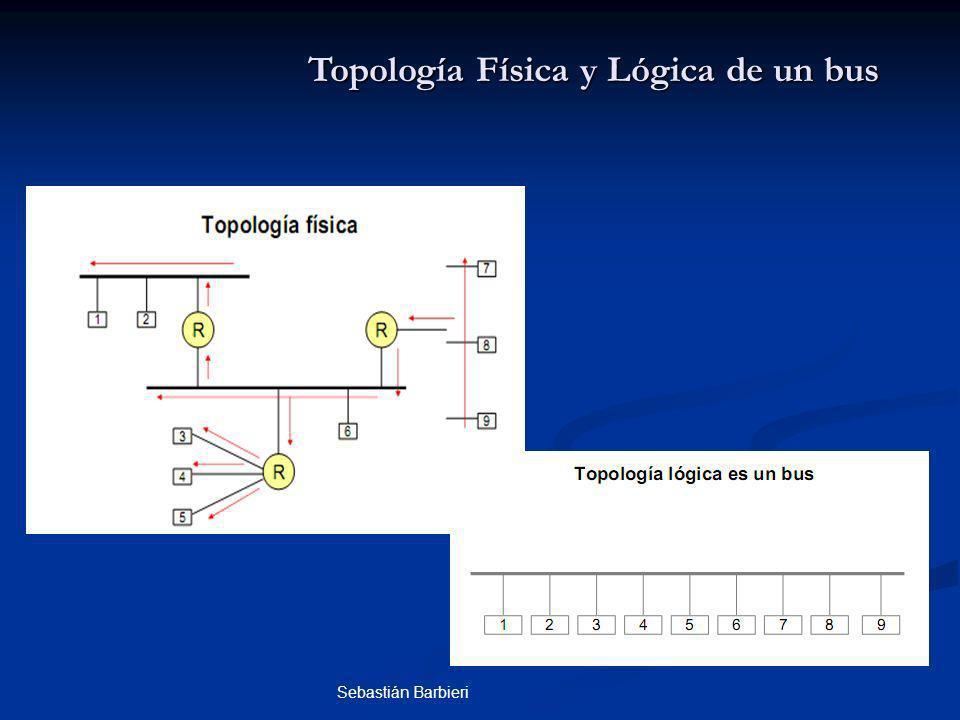 Sebastián Barbieri Topología Física y Lógica de un bus
