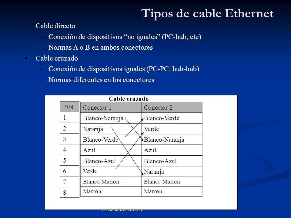 Sebastián Barbieri Tipos de cable Ethernet Cable directo –Conexión de dispositivos no iguales (PC-hub, etc) –Normas A o B en ambos conectores Cable cruzado –Conexión de dispositivos iguales (PC-PC, hub-hub) –Normas diferentes en los conectores Conector 1Conector 2 Blanco-NaranjaBlanco-Verde NaranjaVerde Blanco-VerdeBlanco-Naranja Azul Blanco-Azul Verde Naranja Blanco-Marron Marron PIN 1 2 3 4 5 6 7 8 Cable cruzado