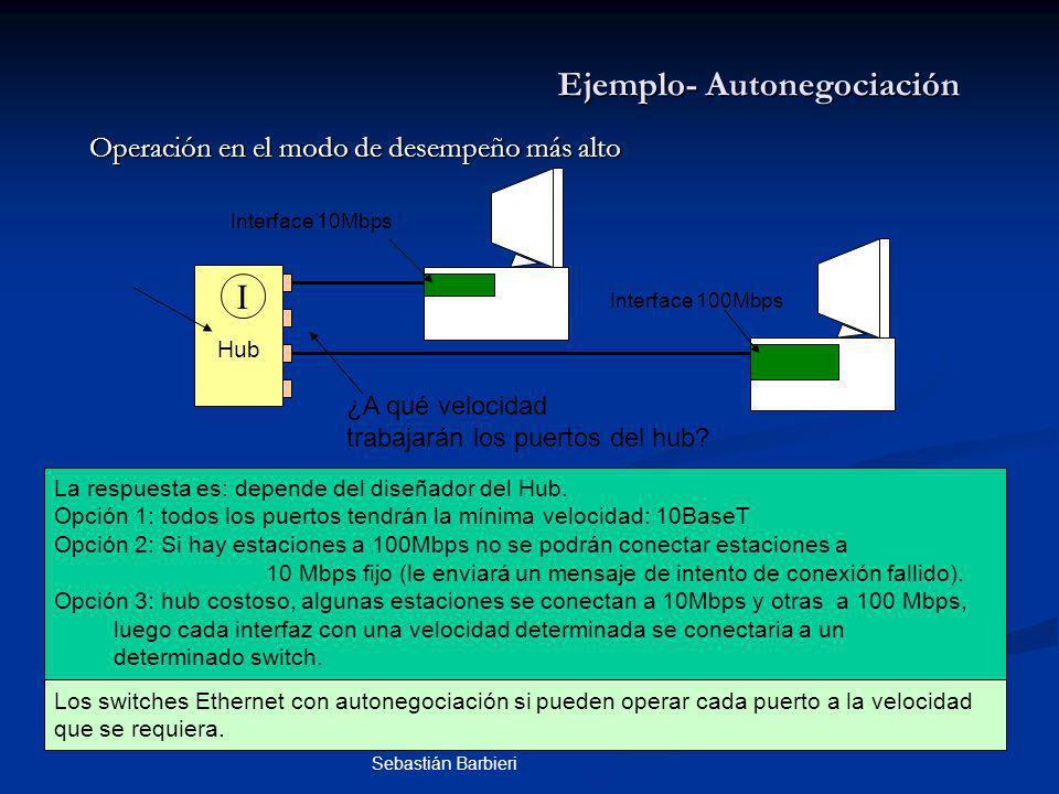 Sebastián Barbieri Ejemplo- Autonegociación Operación en el modo de desempeño más alto Hub Interface 100Mbps Interface 10Mbps I ¿A qué velocidad trabajarán los puertos del hub.