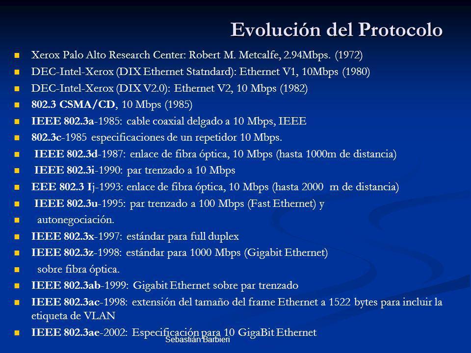Sebastián Barbieri 14 Dispositivos: Hub Opera a nivel físico del modelo ISO Repetidores multipuertos.