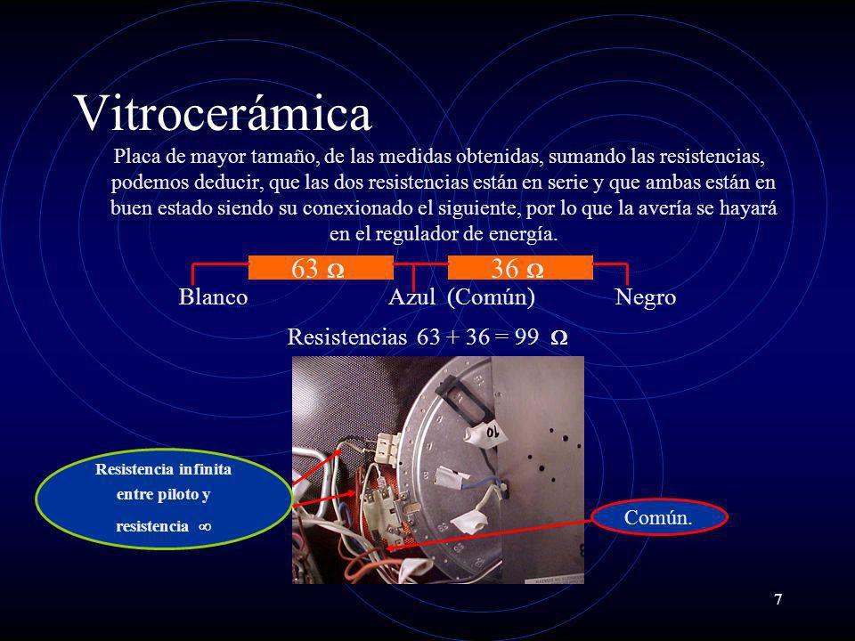 7 Vitrocerámica Placa de mayor tamaño, de las medidas obtenidas, sumando las resistencias, podemos deducir, que las dos resistencias están en serie y