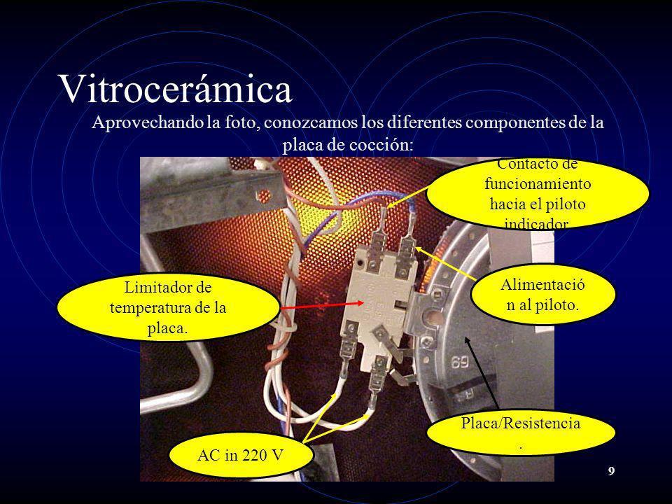 9 Vitrocerámica Aprovechando la foto, conozcamos los diferentes componentes de la placa de cocción: Limitador de temperatura de la placa. AC in 220 V