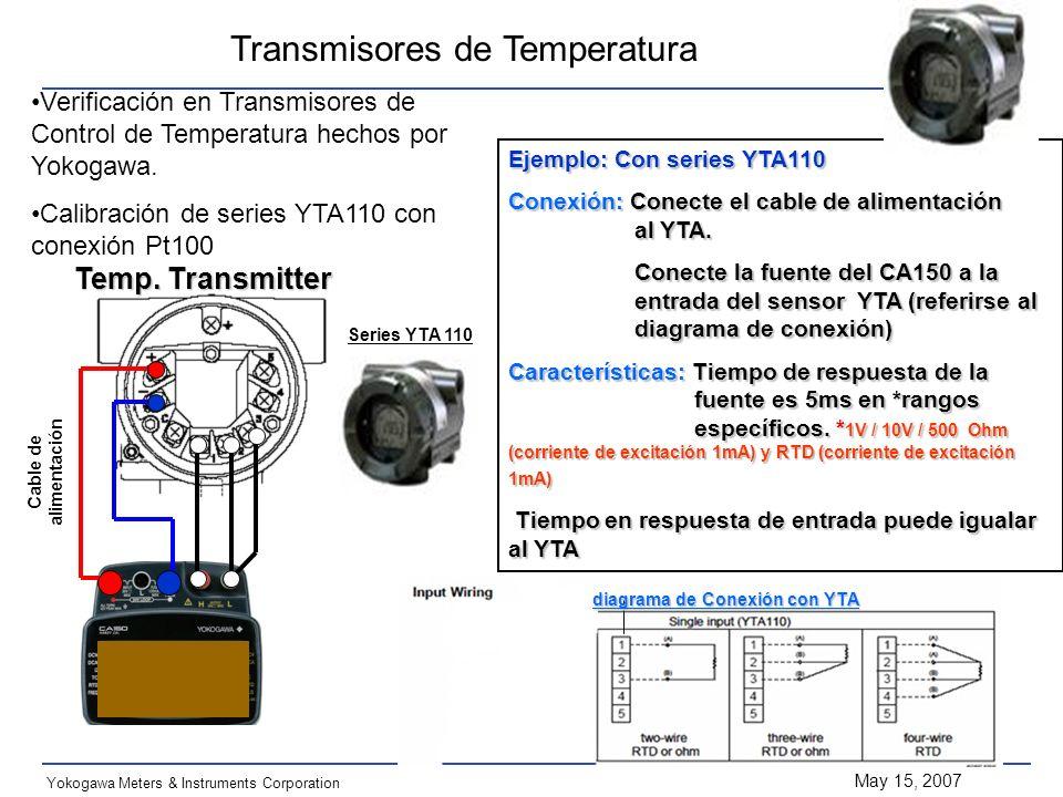 May 15, 2007 Yokogawa Meters & Instruments Corporation Grafica de la entrada del Transmisor Señal en mA Monitoreo de Presión Manómetro Main pipe Para monitorear el valor de la presión Transmisores de Presión Yokogawa Transmisores de Presión : series EJ Transmisores de Presión Diferencial: EJA series Conexión : Series EJ110 Método conectar la unidad CA150 a la entrada de EJ utilizando el cable de alimentación para medir la salida de 4-20mA Características Dos conexiones (es necesario chequear el valor de la presión con el manómetro) Flow Tubería tendida para el Manómetro Conexión para Transmisores de Presión