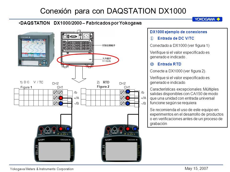 May 15, 2007 Yokogawa Meters & Instruments Corporation YS Series SLCD Ejemplo de conexión YS80 SLCD Terminal diagrama Conexión Ejemplo: YS80 SLCD Conecte el cable de CA150 a la entrada de SLCD (ver diagrama de terminal abajo).