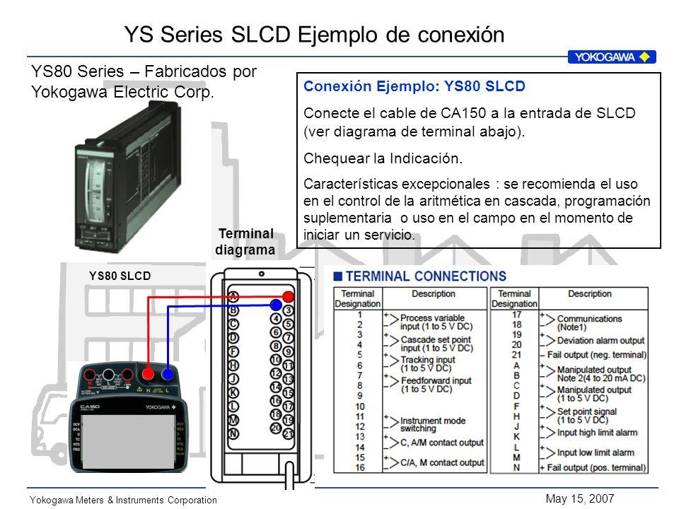 May 15, 2007 Yokogawa Meters & Instruments Corporation YS Series SLCD Ejemplo de conexión YS80 SLCD Terminal diagrama Conexión Ejemplo: YS80 SLCD Cone