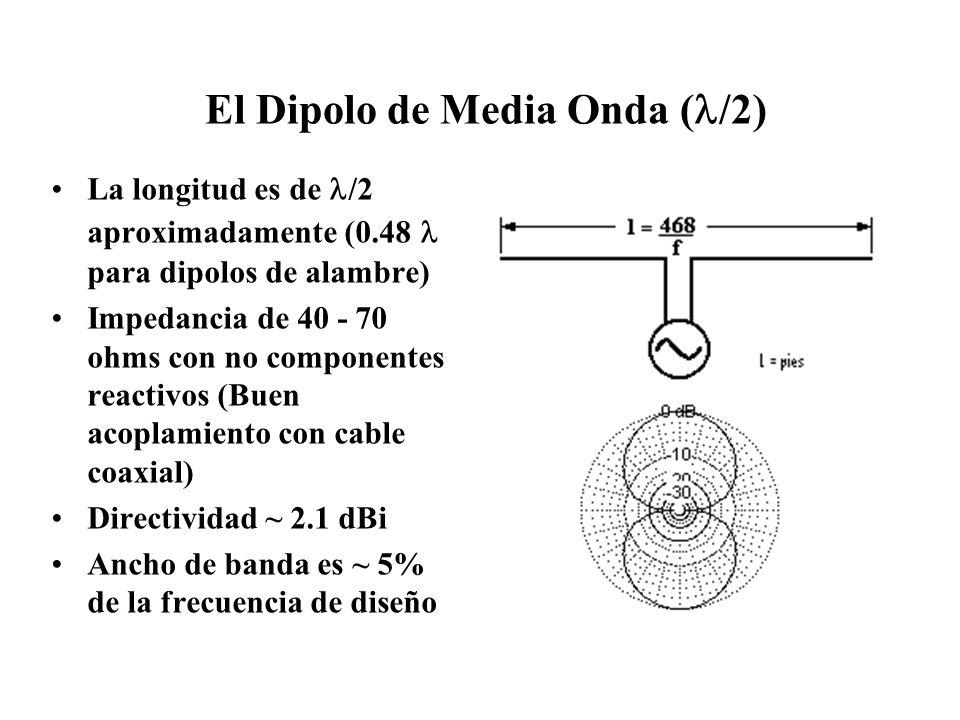 El Dipolo de Media Onda ( /2) La longitud es de /2 aproximadamente (0.48 para dipolos de alambre) Impedancia de 40 - 70 ohms con no componentes reacti