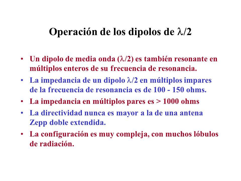 Operación de los dipolos de /2 Un dipolo de media onda ( /2) es también resonante en múltiplos enteros de su frecuencia de resonancia. La impedancia d