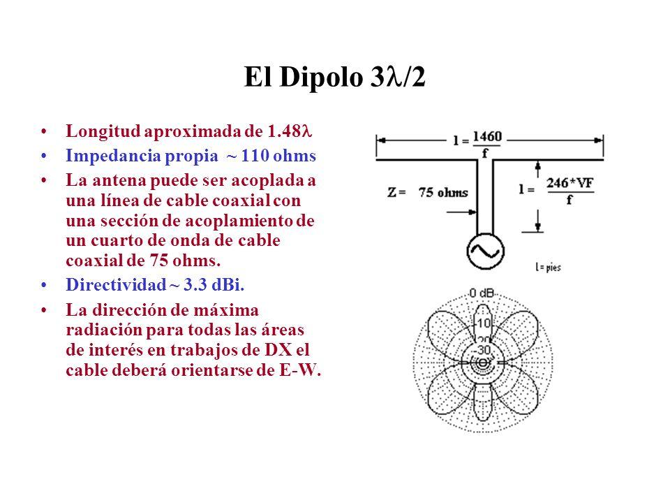 El Dipolo 3 /2 Longitud aproximada de 1.48 Impedancia propia ~ 110 ohms La antena puede ser acoplada a una línea de cable coaxial con una sección de a