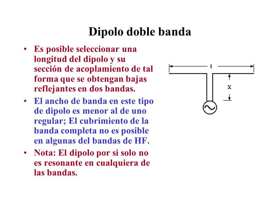 Dipolo doble banda Es posible seleccionar una longitud del dipolo y su sección de acoplamiento de tal forma que se obtengan bajas reflejantes en dos b