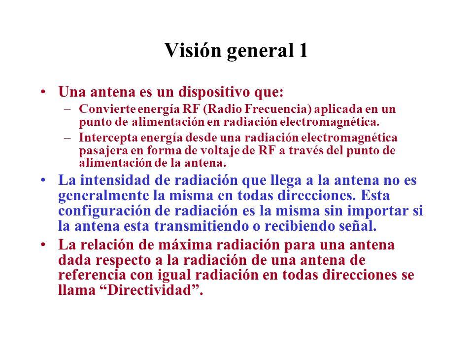 Visión general 1 Una antena es un dispositivo que: –Convierte energía RF (Radio Frecuencia) aplicada en un punto de alimentación en radiación electrom