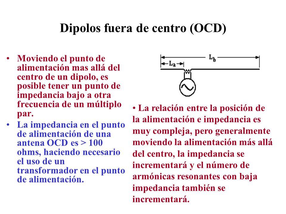 Dipolos fuera de centro (OCD) Moviendo el punto de alimentación mas allá del centro de un dipolo, es posible tener un punto de impedancia bajo a otra