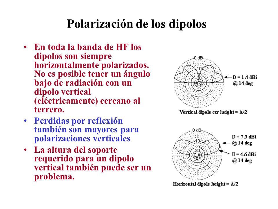 Polarización de los dipolos En toda la banda de HF los dipolos son siempre horizontalmente polarizados. No es posible tener un ángulo bajo de radiació