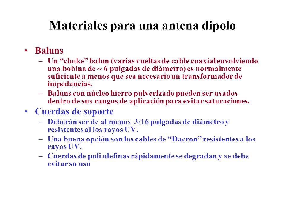 Materiales para una antena dipolo Baluns –Un choke balun (varias vueltas de cable coaxial envolviendo una bobina de ~ 6 pulgadas de diámetro) es norma