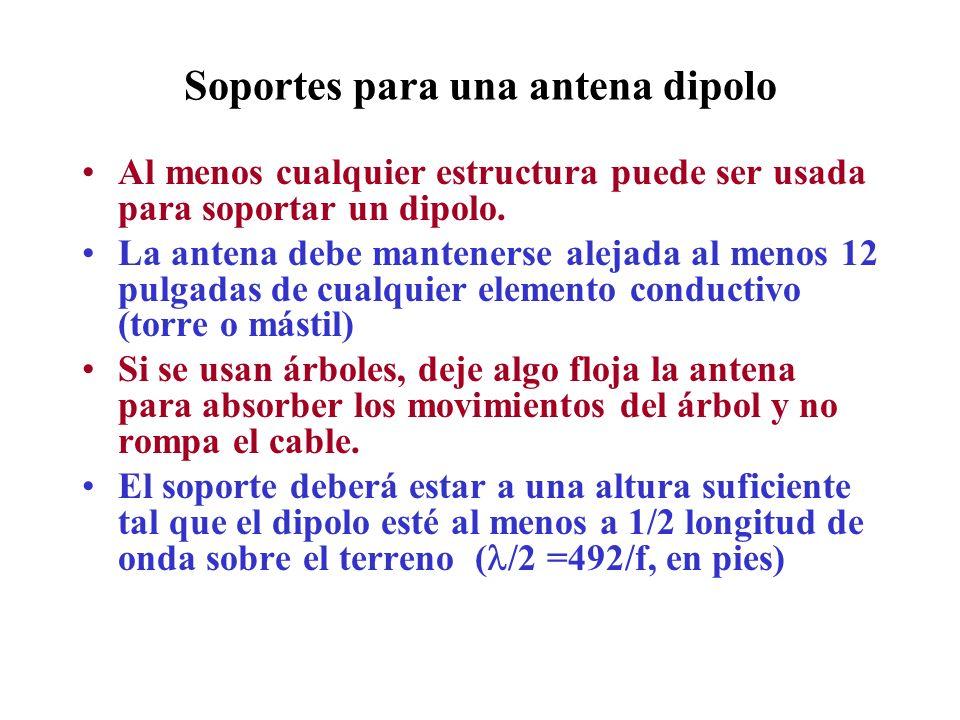 Soportes para una antena dipolo Al menos cualquier estructura puede ser usada para soportar un dipolo. La antena debe mantenerse alejada al menos 12 p