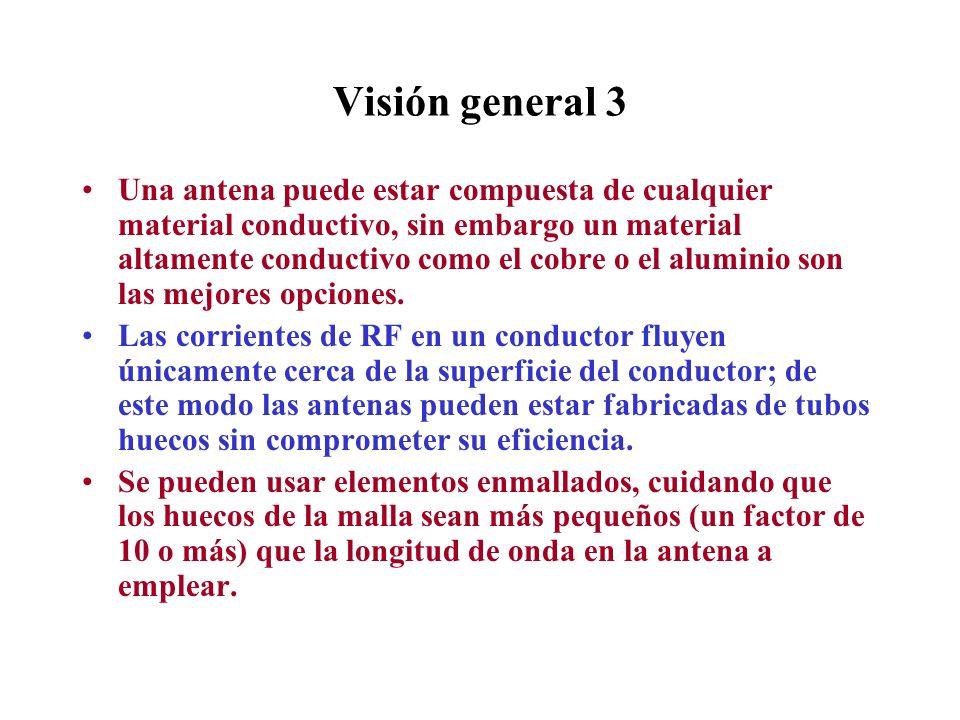 Visión general 3 Una antena puede estar compuesta de cualquier material conductivo, sin embargo un material altamente conductivo como el cobre o el al