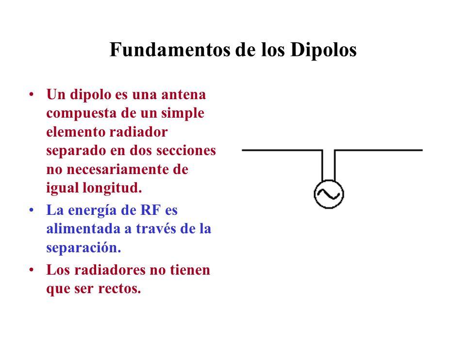 Fundamentos de los Dipolos Un dipolo es una antena compuesta de un simple elemento radiador separado en dos secciones no necesariamente de igual longi