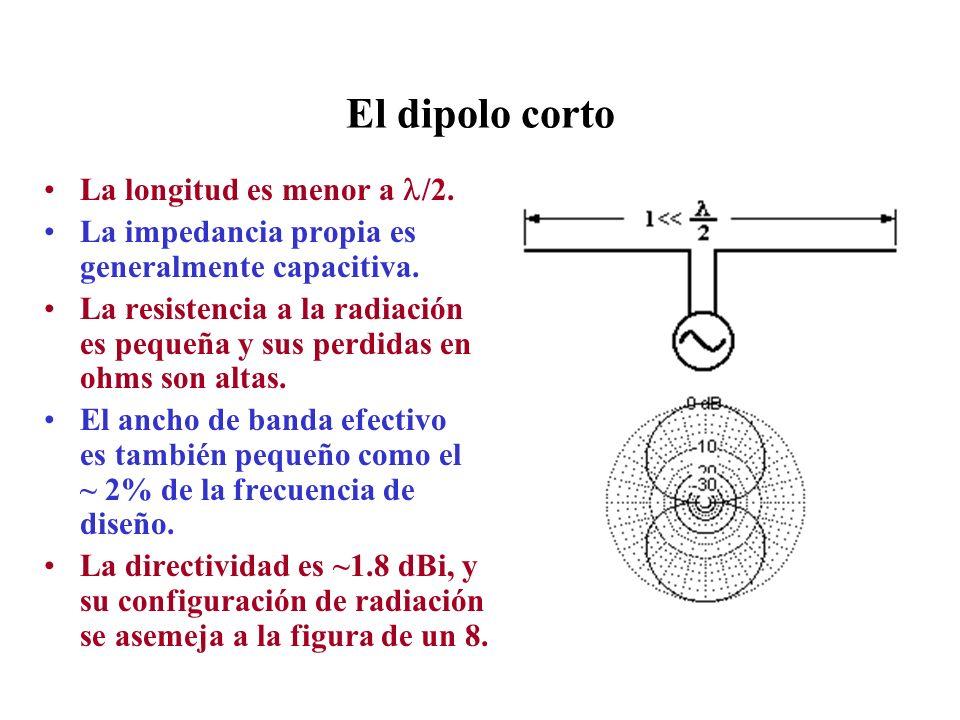 El dipolo corto La longitud es menor a /2. La impedancia propia es generalmente capacitiva. La resistencia a la radiación es pequeña y sus perdidas en