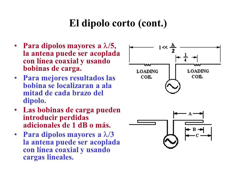 El dipolo corto (cont.) Para dipolos mayores a /5, la antena puede ser acoplada con línea coaxial y usando bobinas de carga. Para mejores resultados l