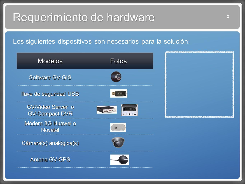 3ModelosFotos Software GV-GIS llave de seguridad USB GV-Video Server o GV-Compact DVR Modem 3G Huawei o Novatel Cámara(s) analógica(s) Antena GV-GPS Requerimiento de hardware Los siguientes dispositivos son necesarios para la solución: