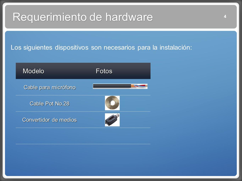 4 Requerimiento de hardware Modelo Fotos Modelo Fotos Cable para micrófono Cable Pot No.28 Convertidor de medios Los siguientes dispositivos son necesarios para la instalación:
