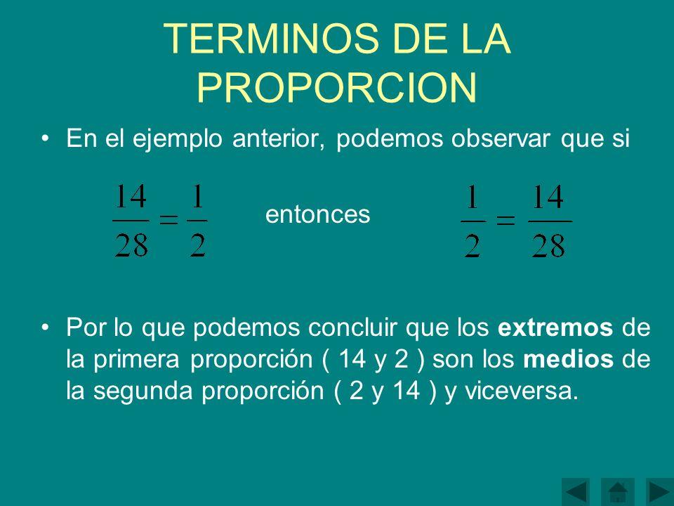 TERMINOS DE LA PROPORCION En el ejemplo anterior, podemos observar que si entonces Por lo que podemos concluir que los extremos de la primera proporción ( 14 y 2 ) son los medios de la segunda proporción ( 2 y 14 ) y viceversa.