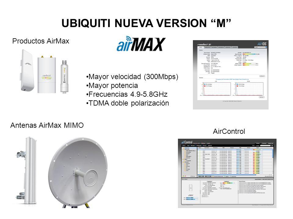 UBIQUITI NUEVA VERSION M Antenas AirMax MIMO Productos AirMax AirControl Hardware acelerado Protocolo TDMA MIMO Mayor velocidad (300Mbps) Mayor potenc