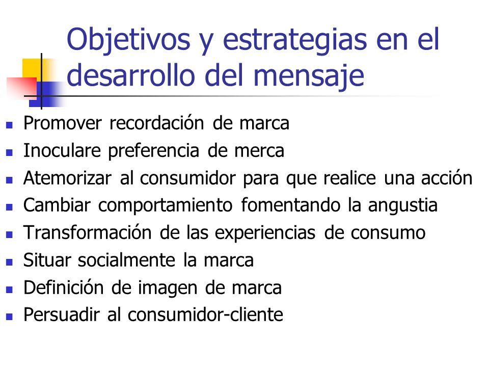 Objetivos y estrategias en el desarrollo del mensaje Promover recordación de marca Inoculare preferencia de merca Atemorizar al consumidor para que re