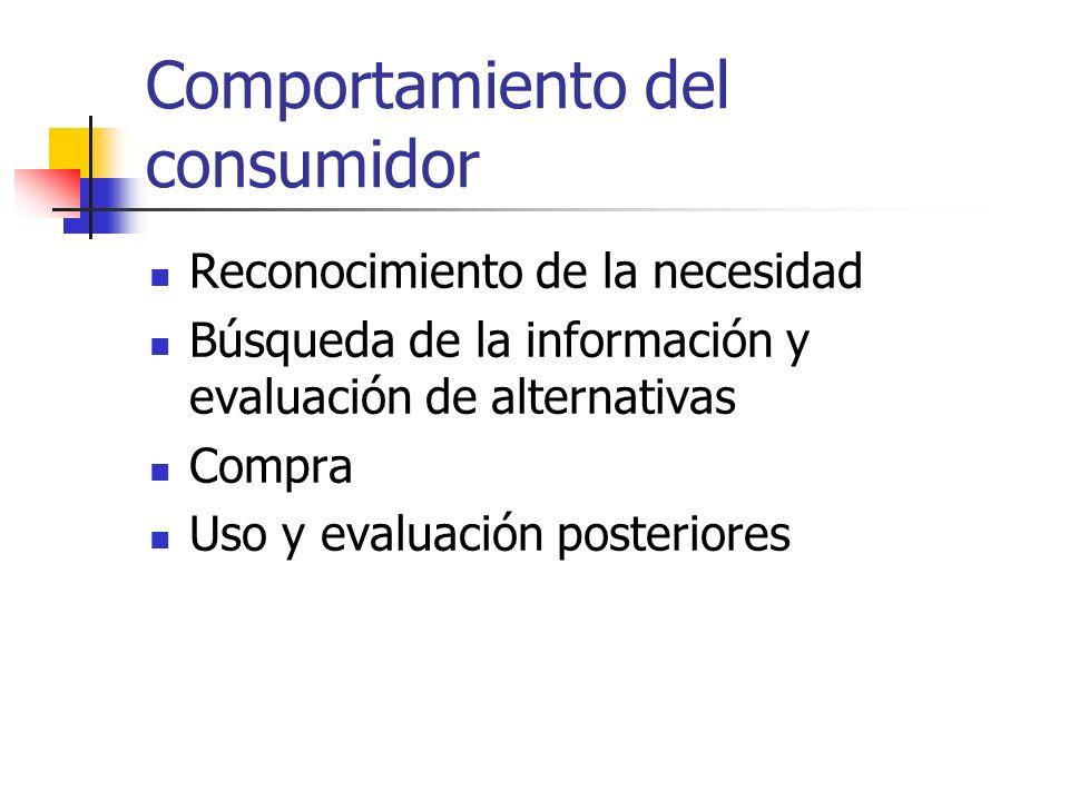Comportamiento del consumidor Reconocimiento de la necesidad Búsqueda de la información y evaluación de alternativas Compra Uso y evaluación posterior