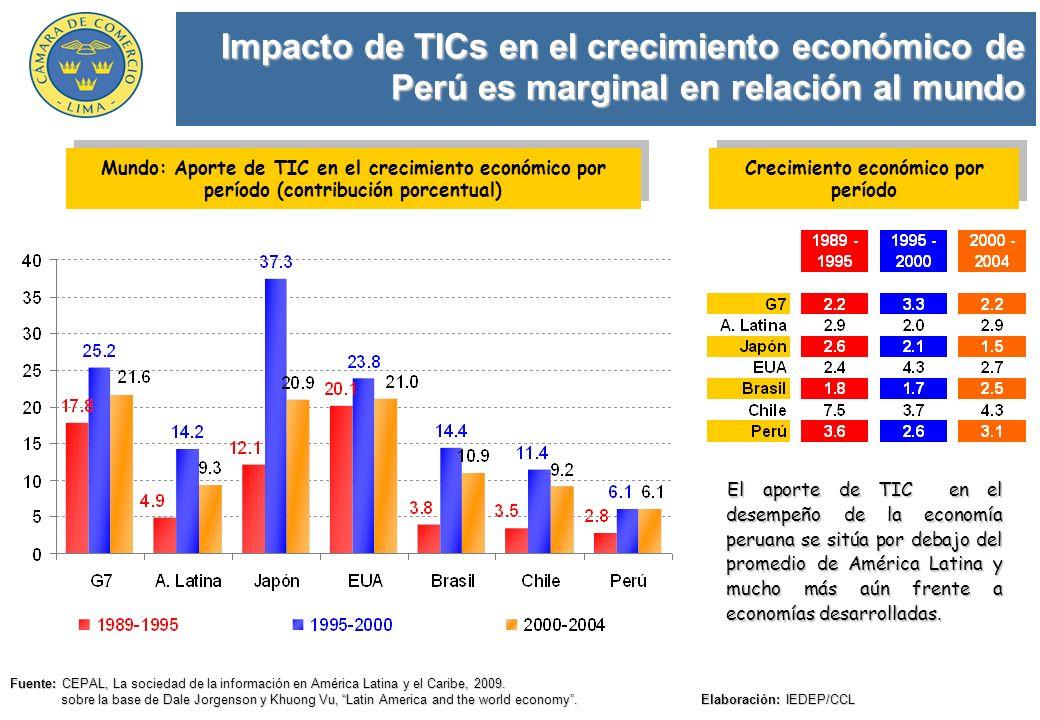 Impacto de TICs en el crecimiento económico de Perú es marginal en relación al mundo Fuente: CEPAL, La sociedad de la información en América Latina y