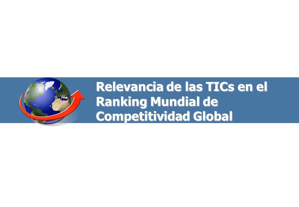 Ranking de Competitividad Global Fuente: GCI 2010-2011 – WEF Elaboración: IEDEP/CCL * Con base en 139 países.