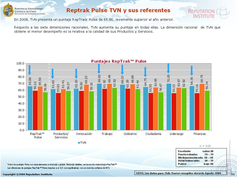 C Diputados ene 2009Obs. a proyecto ley TVN por S Godoy E 11