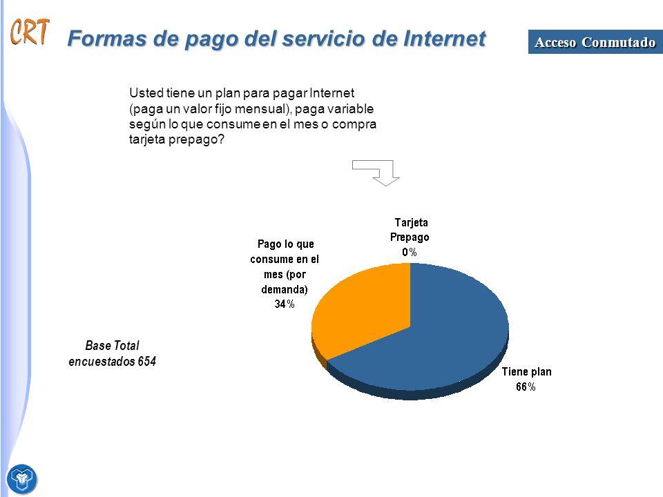 Formas de pago del servicio de Internet Acceso Conmutado Usted tiene un plan para pagar Internet (paga un valor fijo mensual), paga variable según lo que consume en el mes o compra tarjeta prepago.