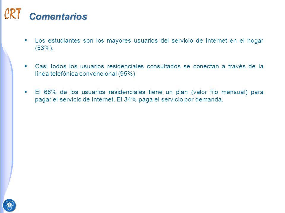 Comentarios Los estudiantes son los mayores usuarios del servicio de Internet en el hogar (53%).