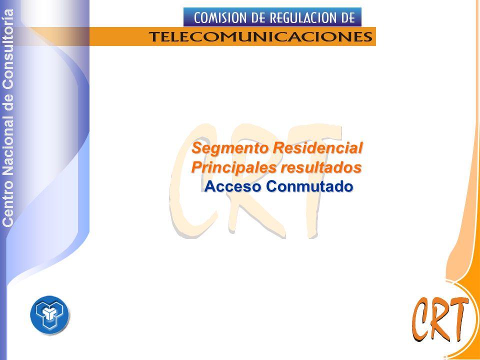 Centro Nacional de Consultoría Segmento Residencial Principales resultados Acceso Conmutado