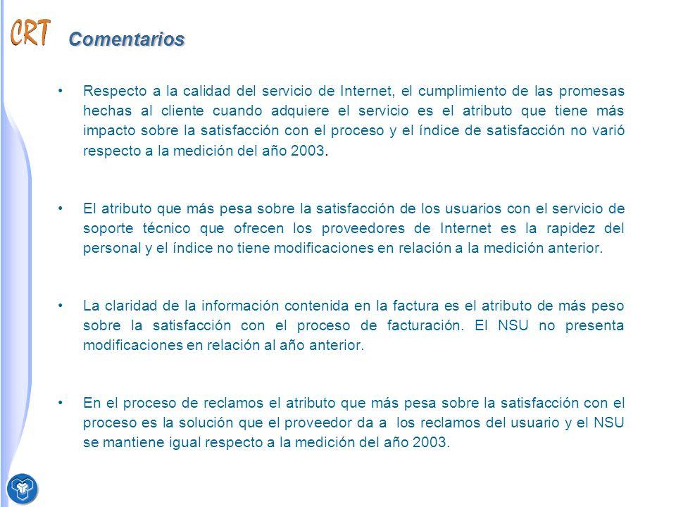 Comentarios Respecto a la calidad del servicio de Internet, el cumplimiento de las promesas hechas al cliente cuando adquiere el servicio es el atributo que tiene más impacto sobre la satisfacción con el proceso y el índice de satisfacción no varió respecto a la medición del año 2003.