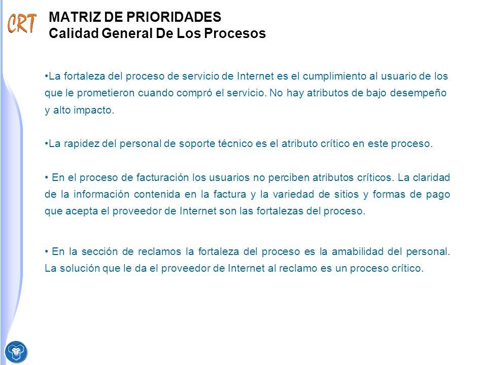 MATRIZ DE PRIORIDADES Calidad General De Los Procesos La fortaleza del proceso de servicio de Internet es el cumplimiento al usuario de los que le prometieron cuando compró el servicio.