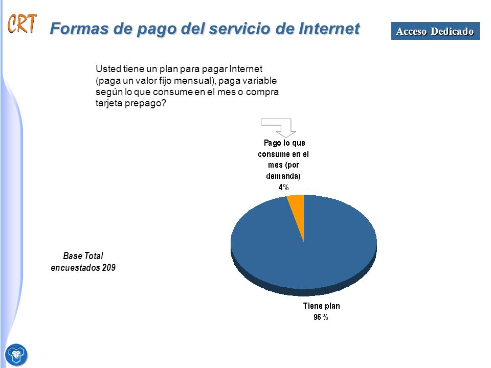 Formas de pago del servicio de Internet Acceso Dedicado Usted tiene un plan para pagar Internet (paga un valor fijo mensual), paga variable según lo que consume en el mes o compra tarjeta prepago.