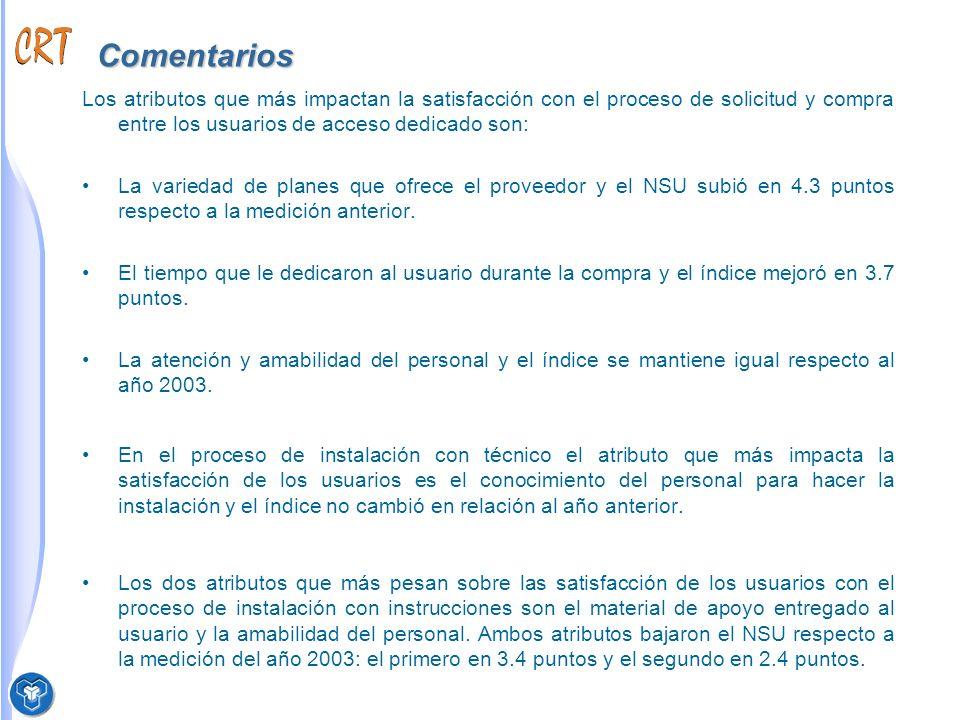 Comentarios Los atributos que más impactan la satisfacción con el proceso de solicitud y compra entre los usuarios de acceso dedicado son: La variedad de planes que ofrece el proveedor y el NSU subió en 4.3 puntos respecto a la medición anterior.