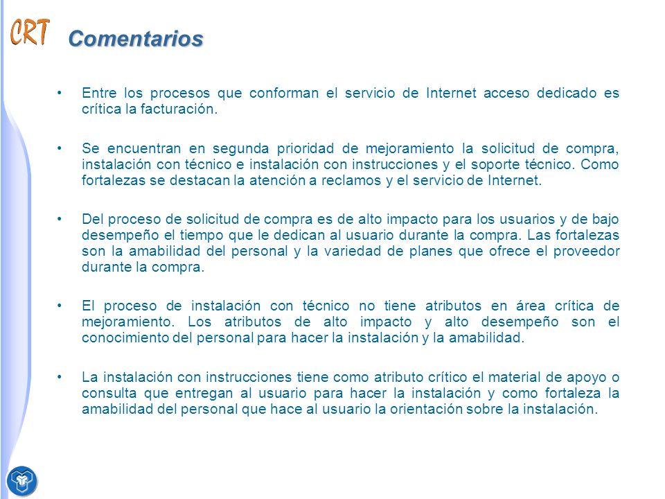 Comentarios Entre los procesos que conforman el servicio de Internet acceso dedicado es crítica la facturación.